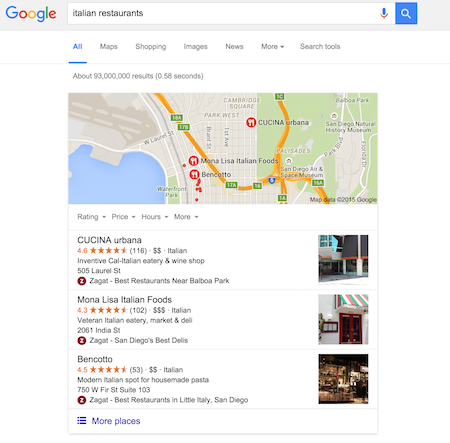 SERPs | Local SEO In San Diego